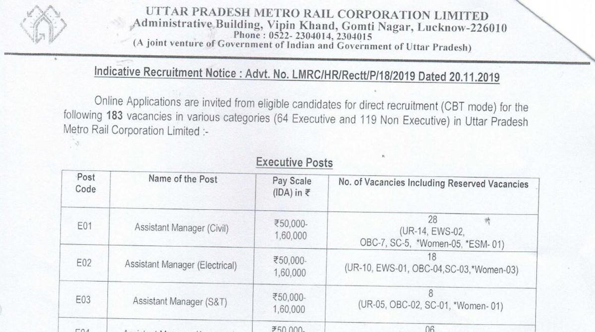 UPMRC (LMRC) Recruitment 2019 Notification
