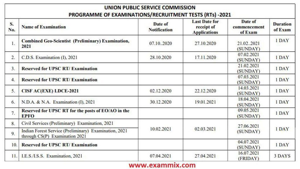 UPSC Exam Date 2021