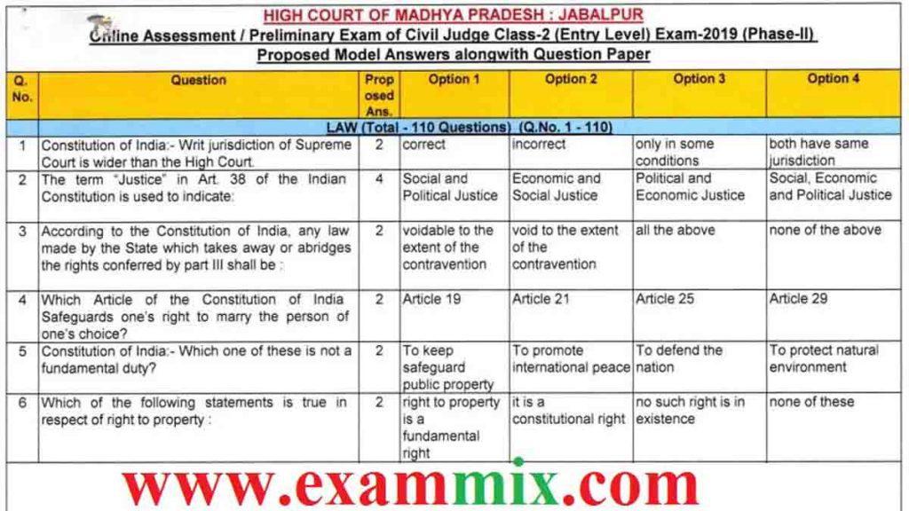MP Civil Judge Exam 2021 Question Paper